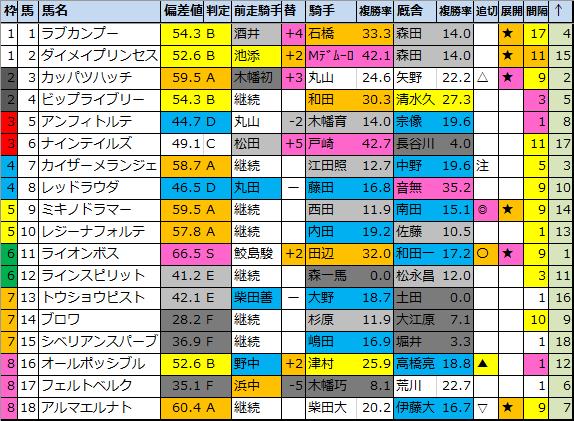 f:id:onix-oniku:20210721165950p:plain