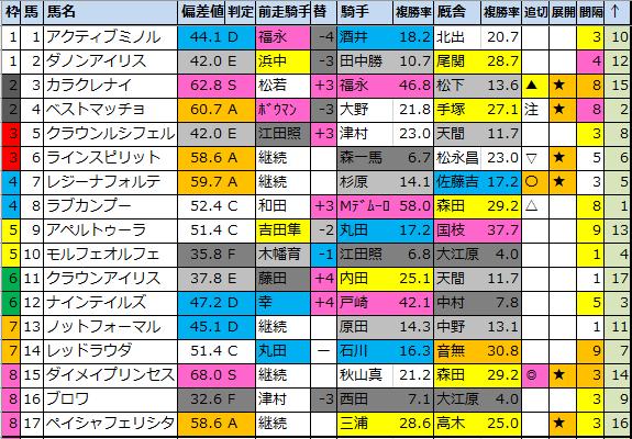 f:id:onix-oniku:20210721170031p:plain