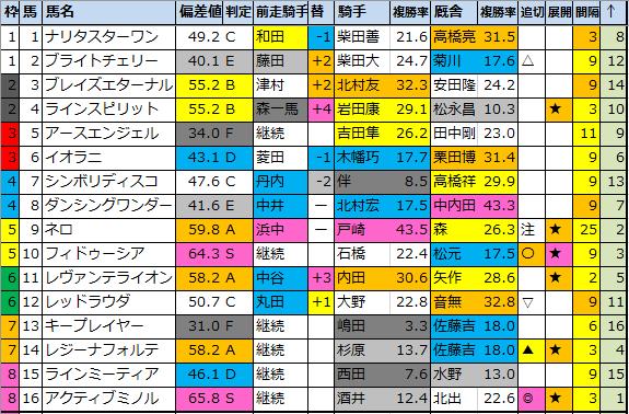 f:id:onix-oniku:20210721170121p:plain