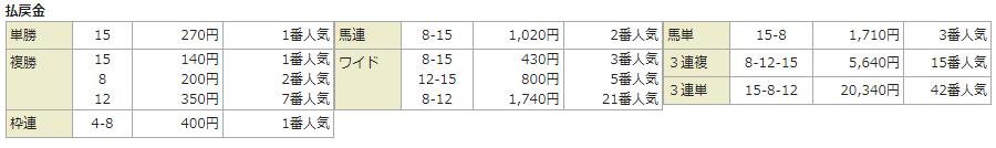 f:id:onix-oniku:20210721171050p:plain