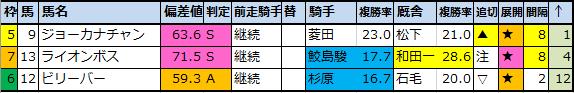 f:id:onix-oniku:20210723101713p:plain