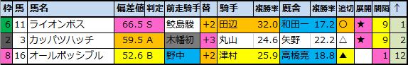 f:id:onix-oniku:20210723102111p:plain