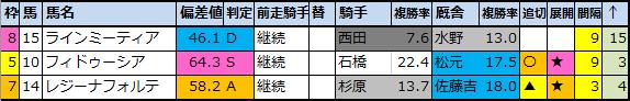 f:id:onix-oniku:20210723102229p:plain