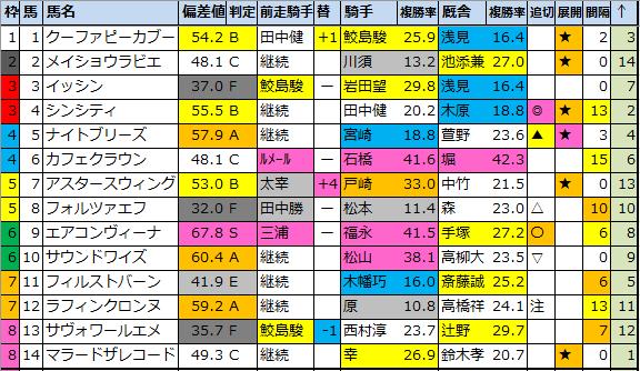 f:id:onix-oniku:20210723173926p:plain