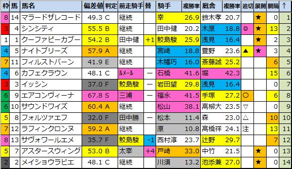 f:id:onix-oniku:20210723174322p:plain