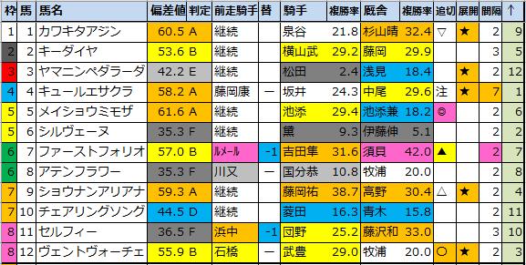 f:id:onix-oniku:20210723174530p:plain