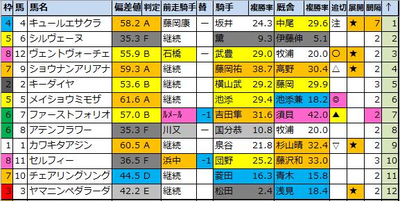 f:id:onix-oniku:20210723174926p:plain