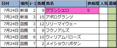 f:id:onix-oniku:20210723183339p:plain