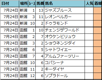 f:id:onix-oniku:20210723183415p:plain