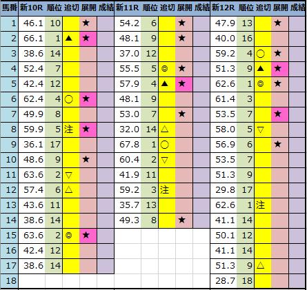 f:id:onix-oniku:20210723183540p:plain