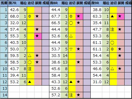 f:id:onix-oniku:20210723183613p:plain