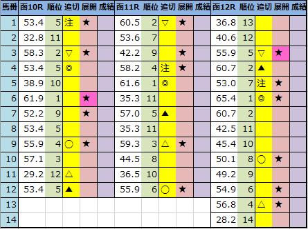 f:id:onix-oniku:20210723183642p:plain