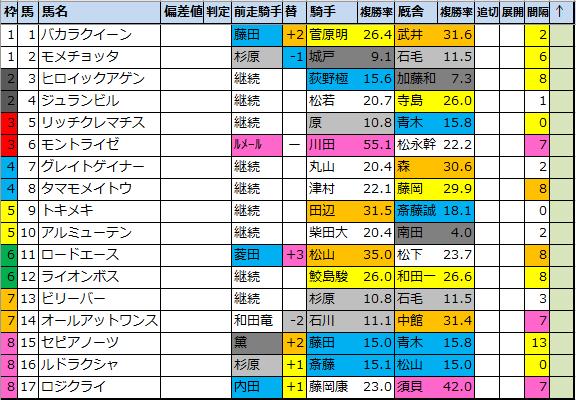 f:id:onix-oniku:20210724100926p:plain