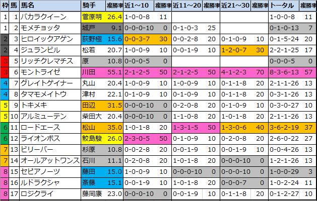 f:id:onix-oniku:20210724101506p:plain