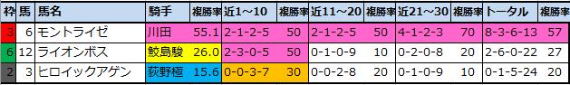 f:id:onix-oniku:20210724101723p:plain