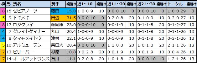 f:id:onix-oniku:20210724101811p:plain