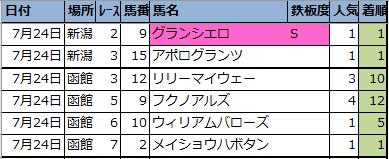 f:id:onix-oniku:20210724141058p:plain