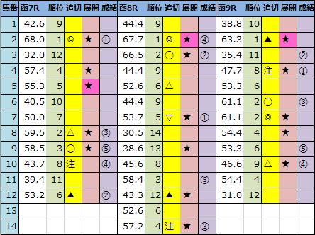 f:id:onix-oniku:20210724143537p:plain