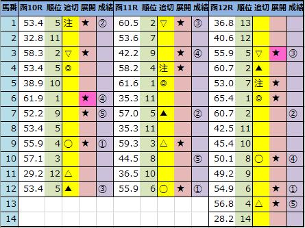 f:id:onix-oniku:20210724162625p:plain