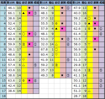 f:id:onix-oniku:20210724163916p:plain