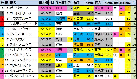 f:id:onix-oniku:20210724175943p:plain
