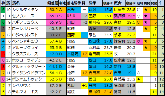 f:id:onix-oniku:20210724180338p:plain