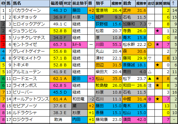 f:id:onix-oniku:20210724182735p:plain