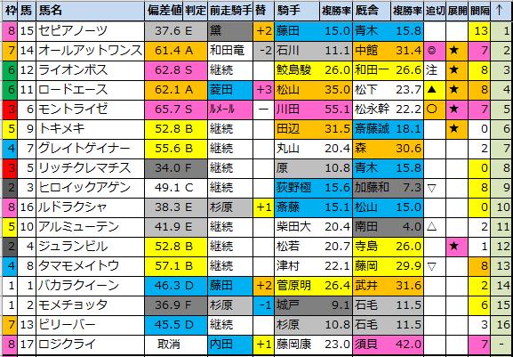f:id:onix-oniku:20210724183925p:plain