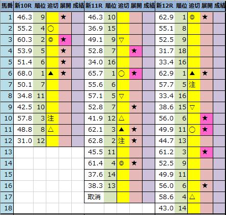 f:id:onix-oniku:20210724193125p:plain