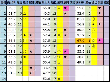 f:id:onix-oniku:20210724193233p:plain