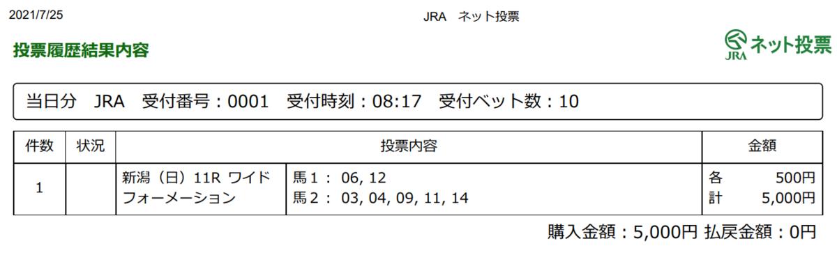 f:id:onix-oniku:20210725081828p:plain