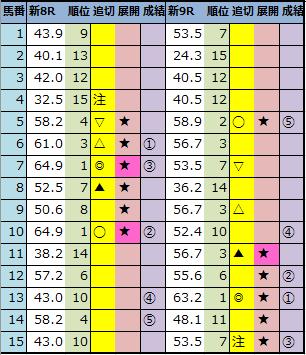 f:id:onix-oniku:20210725144536p:plain
