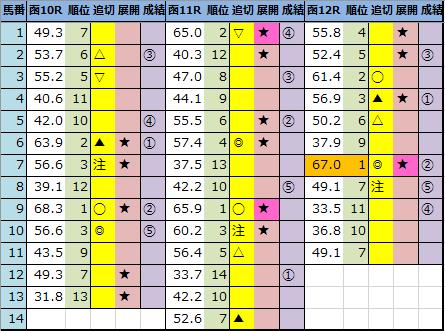 f:id:onix-oniku:20210725162801p:plain