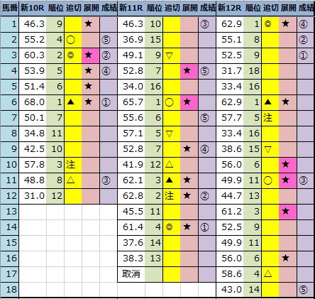 f:id:onix-oniku:20210725164650p:plain