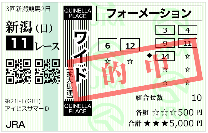 f:id:onix-oniku:20210725174003p:plain