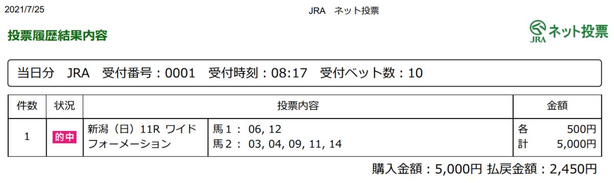f:id:onix-oniku:20210725174024p:plain