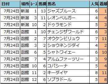 f:id:onix-oniku:20210726115828p:plain