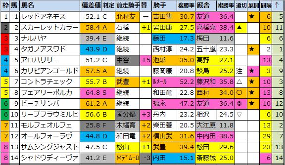 f:id:onix-oniku:20210728172602p:plain