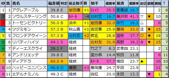 f:id:onix-oniku:20210728173506p:plain