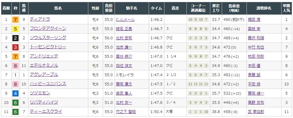 f:id:onix-oniku:20210728173602p:plain