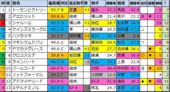f:id:onix-oniku:20210728173705p:plain