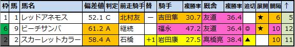 f:id:onix-oniku:20210729095316p:plain