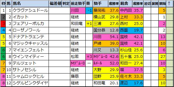 f:id:onix-oniku:20210730143711p:plain