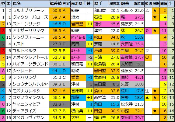 f:id:onix-oniku:20210730172252p:plain