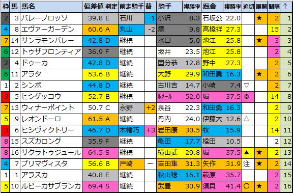 f:id:onix-oniku:20210730173032p:plain