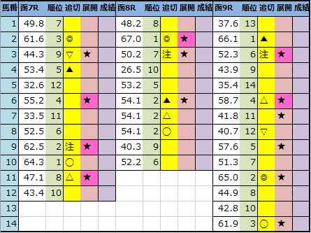 f:id:onix-oniku:20210730182041p:plain
