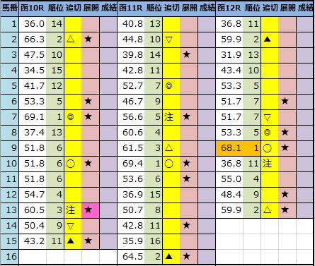f:id:onix-oniku:20210730182118p:plain