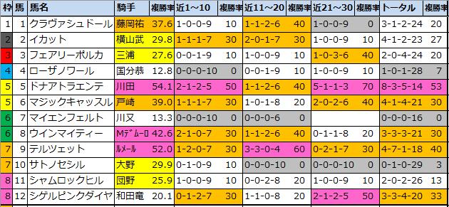 f:id:onix-oniku:20210731094554p:plain