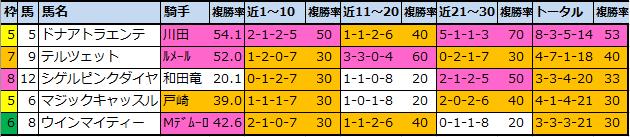 f:id:onix-oniku:20210731094630p:plain