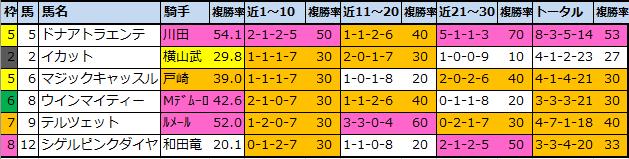 f:id:onix-oniku:20210731094707p:plain